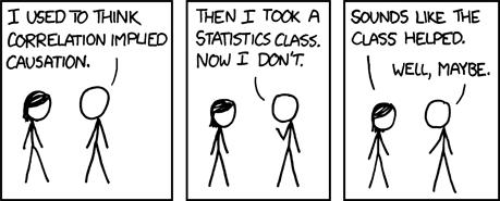 correlation+statistics