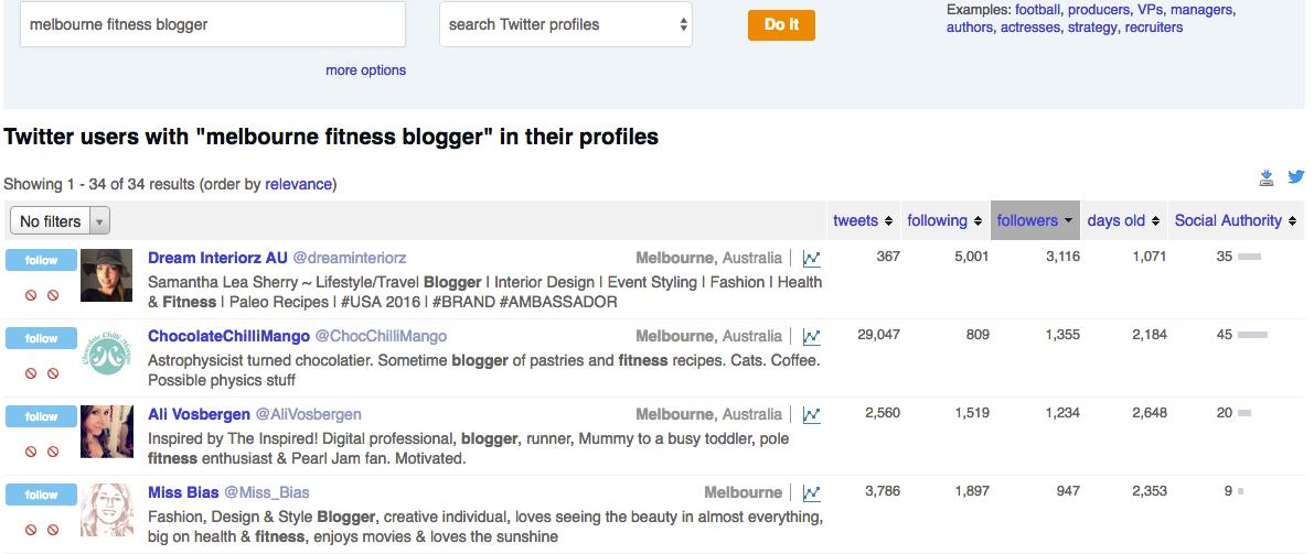 starting a blog followerwonk